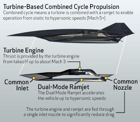 SR-72 TBBC概念