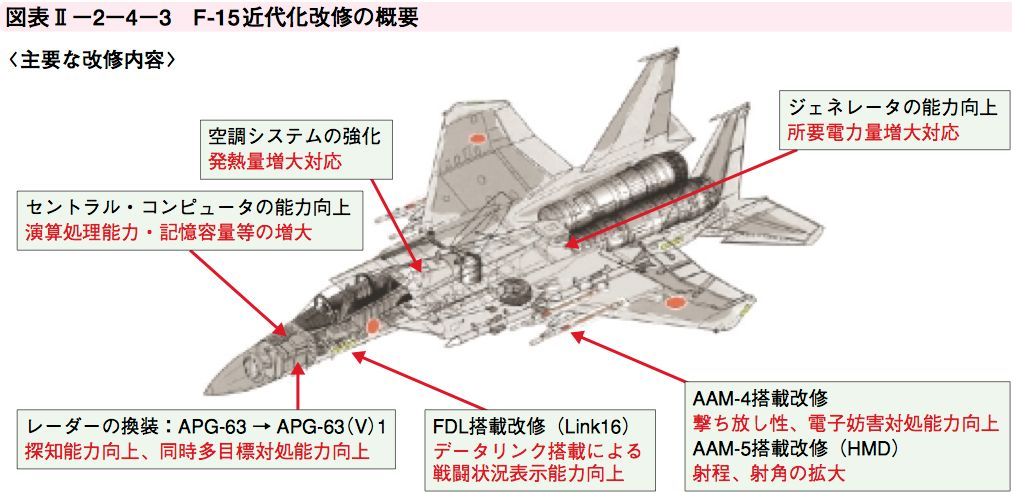 f-15MJ概要