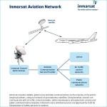 inmarsat_aviation_network1