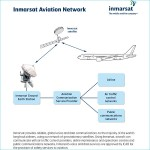 inmarsat_aviation_network1