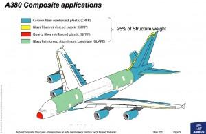 A380複合材