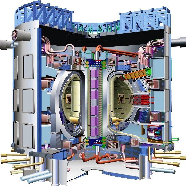 ITERの見取図