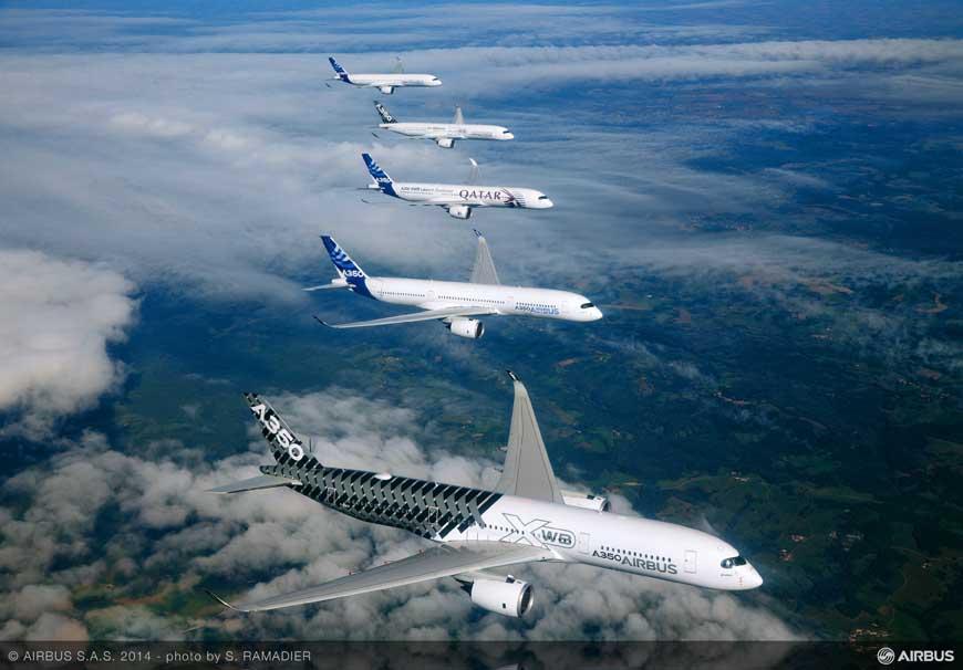 A350 編隊飛行