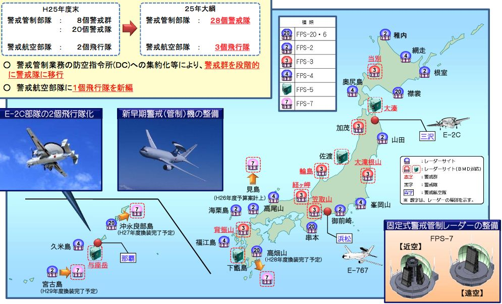 航空警戒管制隊