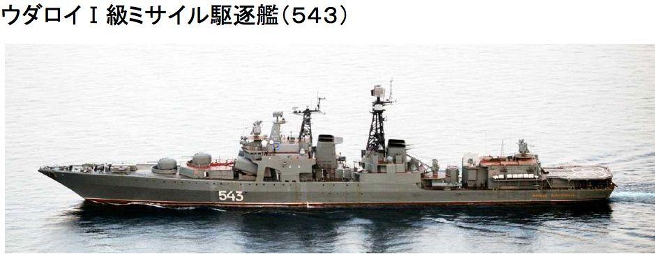 ウダロイ543