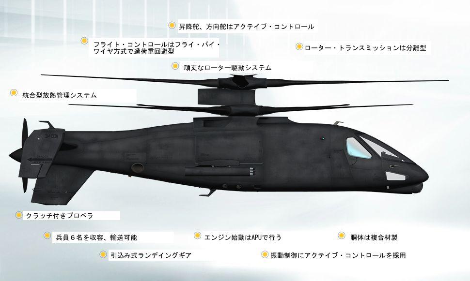S-97特徴