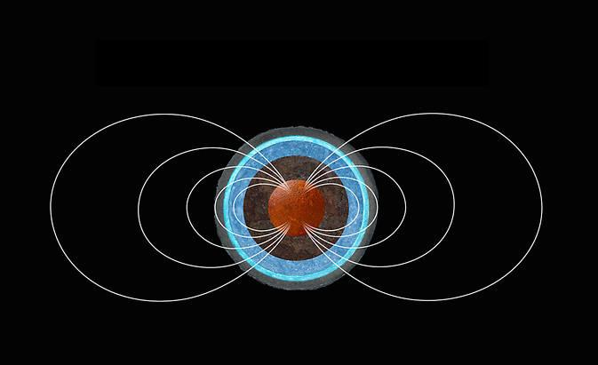 ガニメデ磁力線