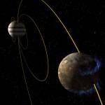木星の磁力線