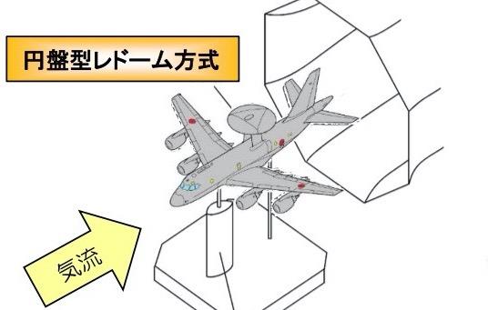 P-1 AEW構想