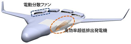 JAXA一体型旅客機