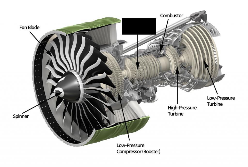 turbofan2.jpe
