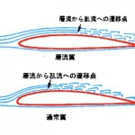 11普通翼対層流翼