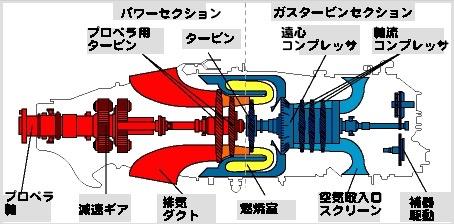 PT6A断面