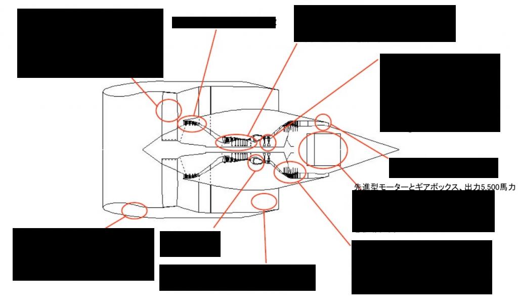 B-GE Suger Volt engine