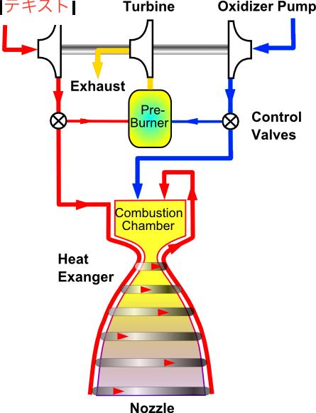 Gas_generator