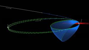 ジュノー木星軌道
