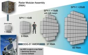 AMDRモジュール