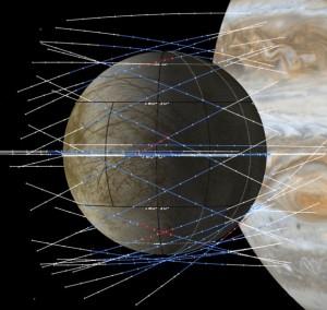 エオローパ周回軌道