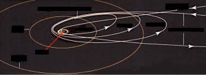 土星軌道へ進入