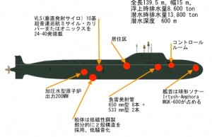 ヤーセン級