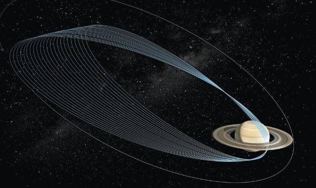 土星とFリング間の周回