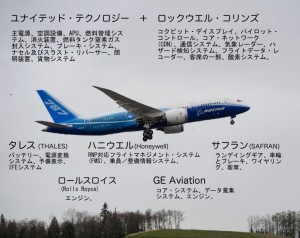 787に占める新UTC