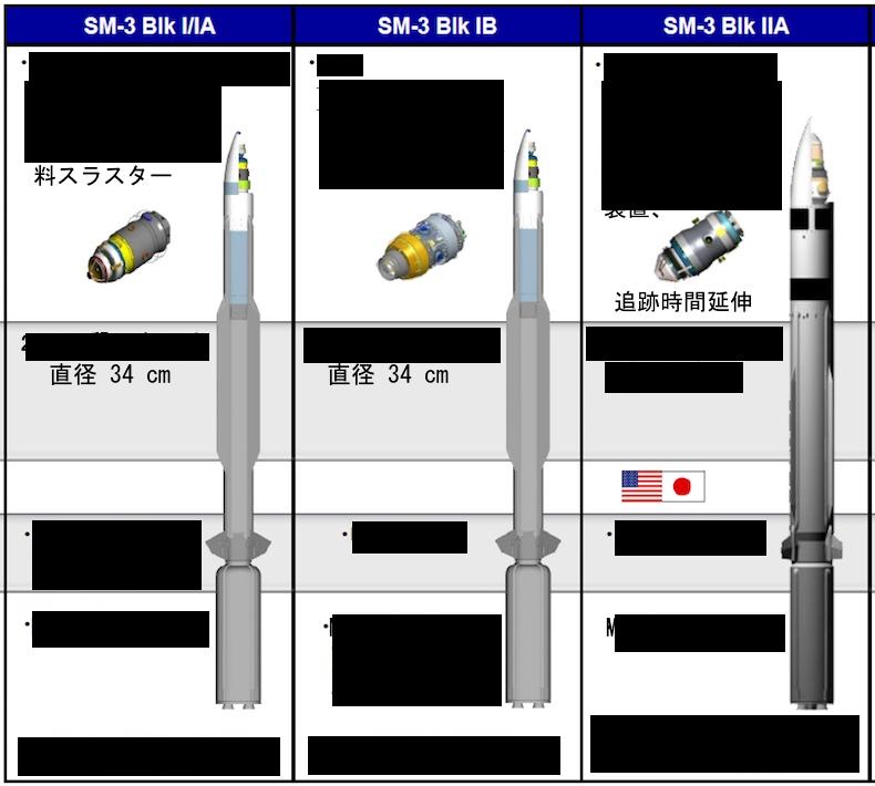 SM-3その2