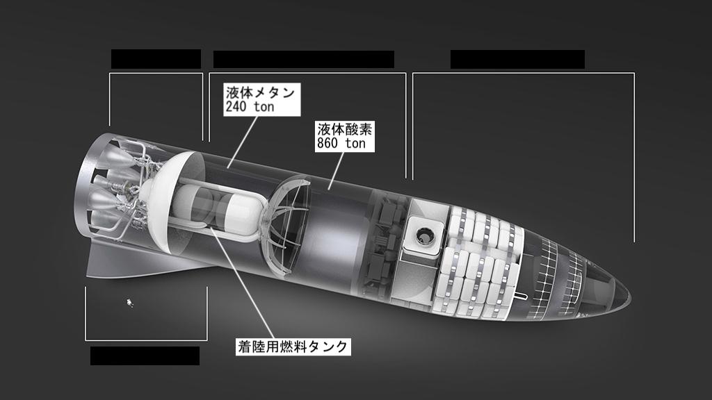 BFRの中身