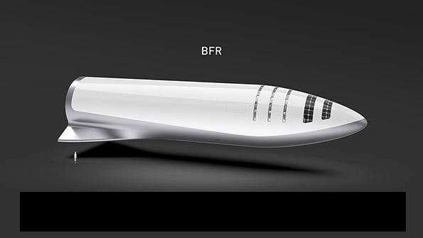 BFRのサイズ、諸元