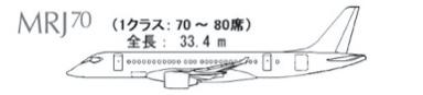 MRJ70