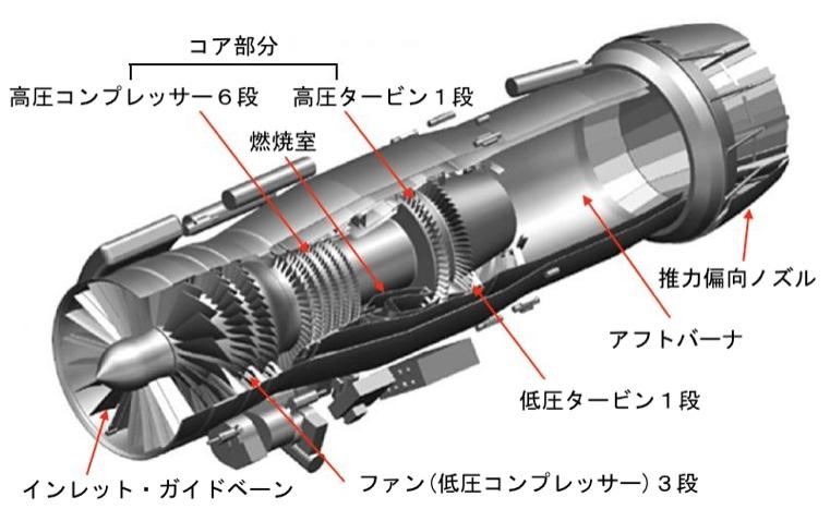 IHI XF9-1試作エンジン