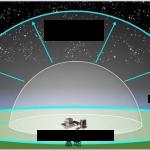 イージスアショアのレーダー
