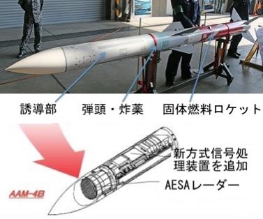 AAM-4B