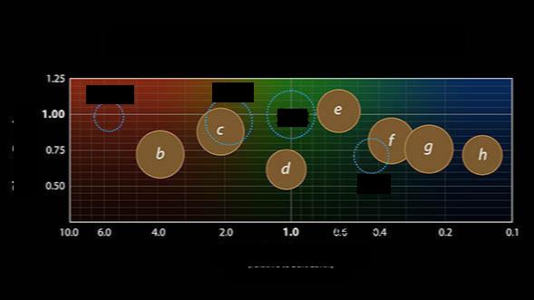 惑星の比較