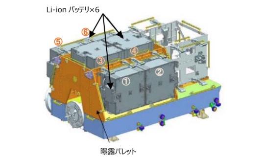 Li-ion バッテリーパック