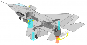 F-35Bリフト系統