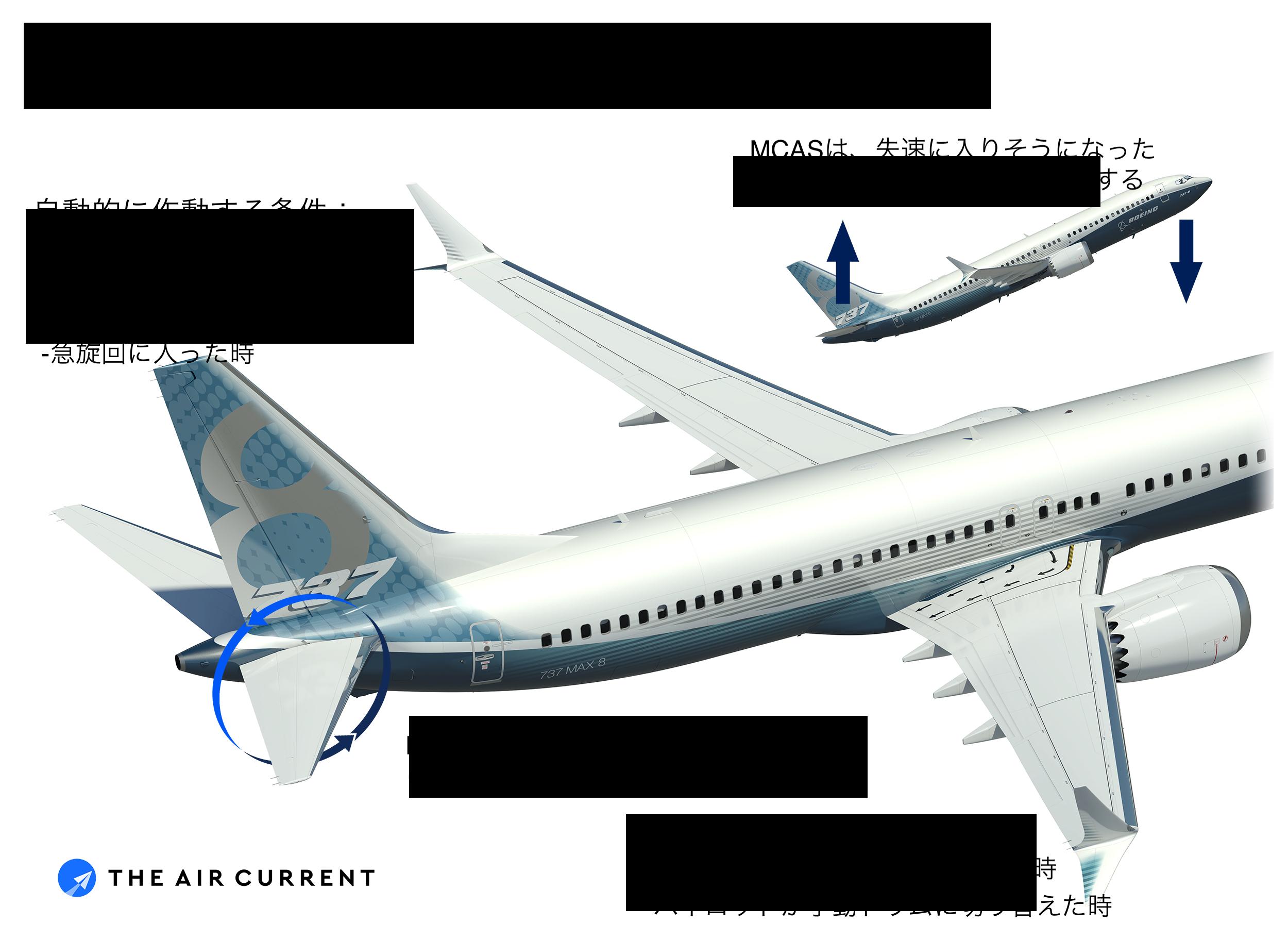 ボーイング737 MAXの事故について | TOKYO EXPRESS