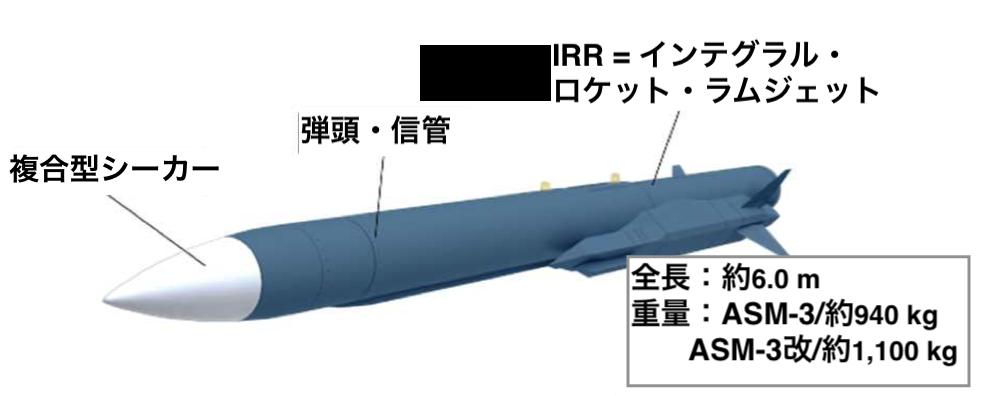 ASM-3概要