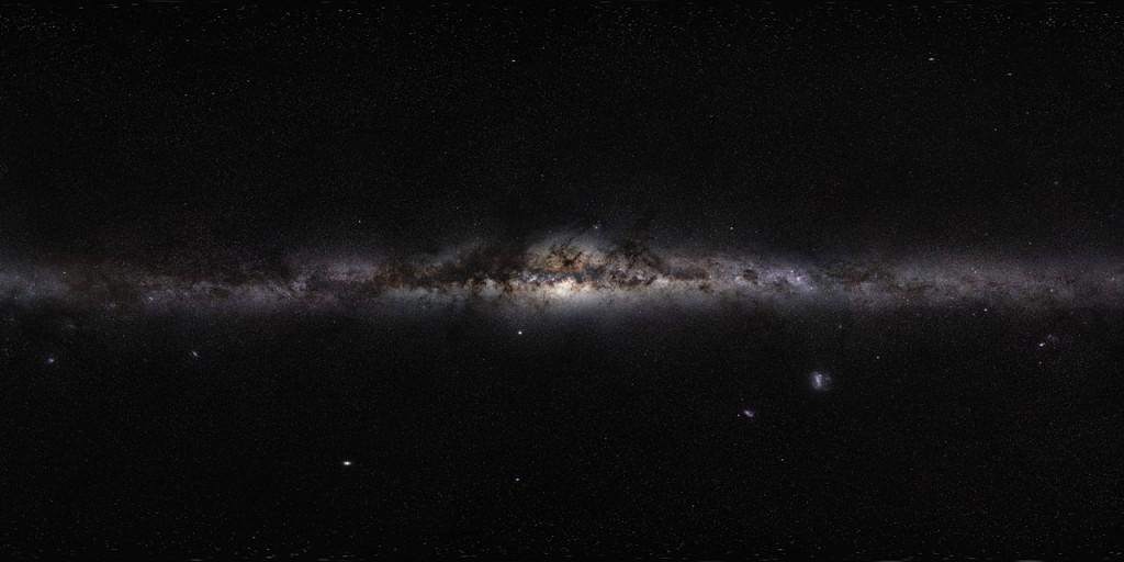 The Milky Way panorama