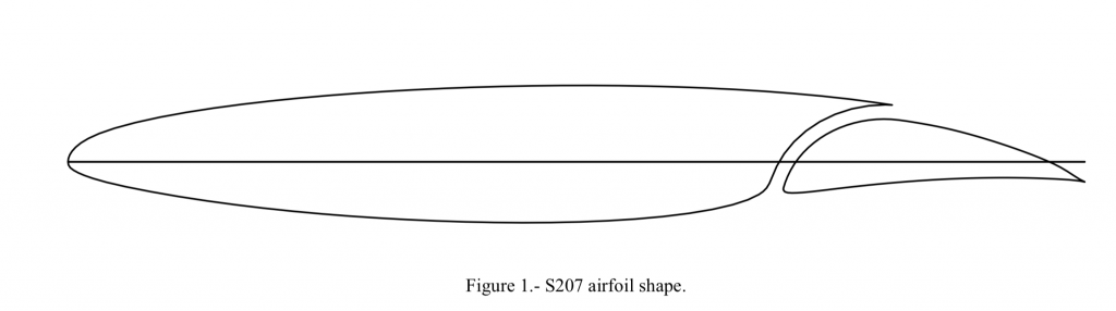 S207翼型