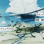 LiDAR 航空機応用 図1