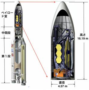 エイリアン5ロケット
