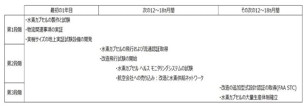 スクリーンショット 2020-12-02 16.21.04