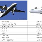 Dush8, ATR-42