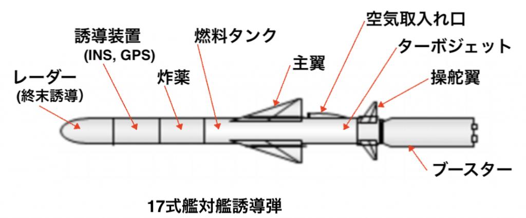 17式対艦誘導弾(改)