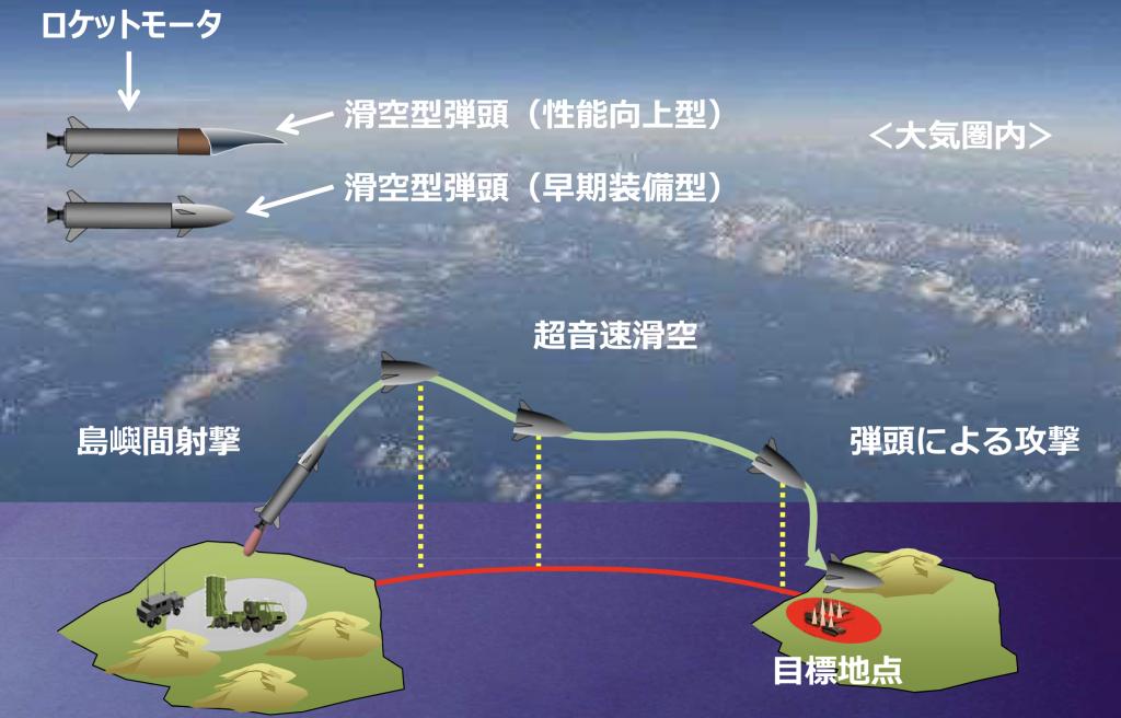 島嶼防衛高速滑空弾