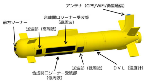 600px-OZZ-5_(UUV)_made_by_Mitsubishi_Heavy_Industries
